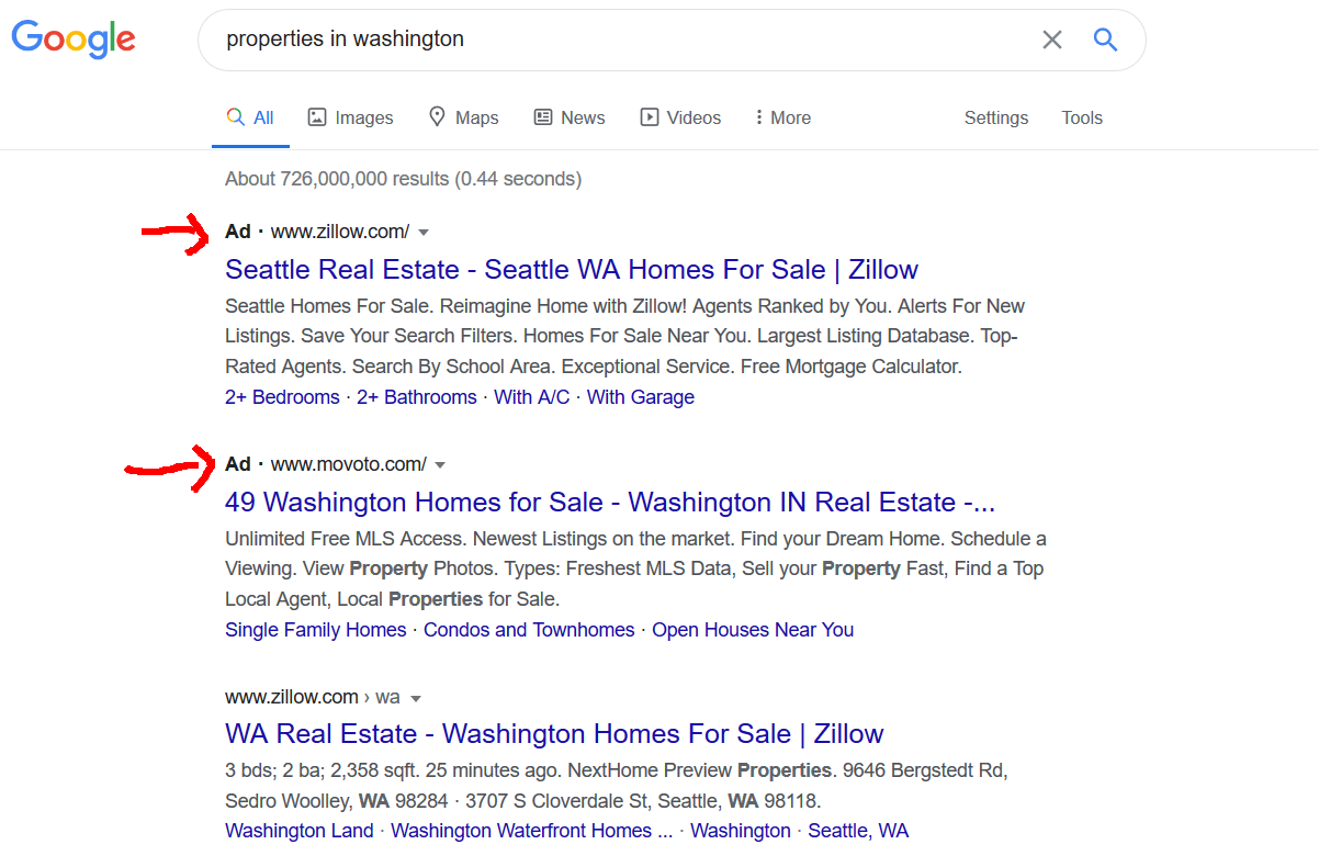 real estate marketing ads